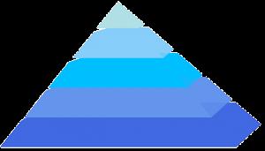 pyramid scheme or mlm